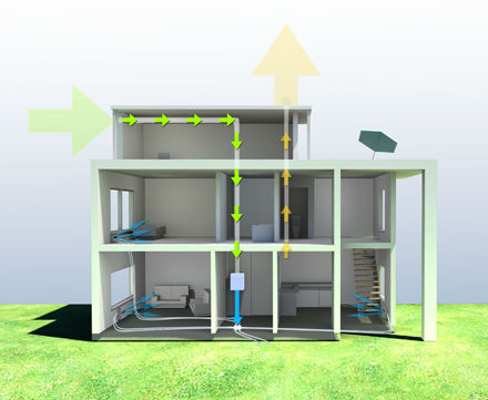 Pourquoi une bonne ventilation est un impératif dans une maison ?